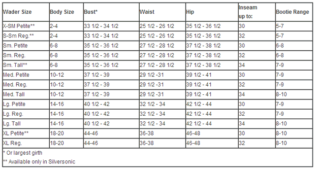 saltwater sizing guide chart